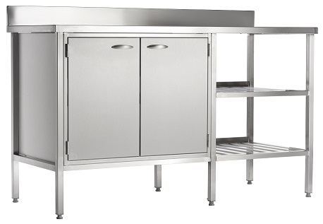 Sink tables 5030/P